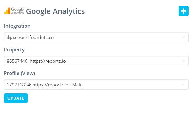 website traffic report
