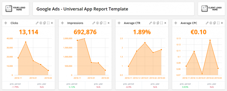 google-ads-universal-app-report-reportz